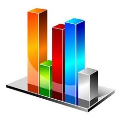 Всемирный день статистики